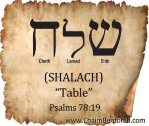 HEBREW WORD STUDY – TABLE