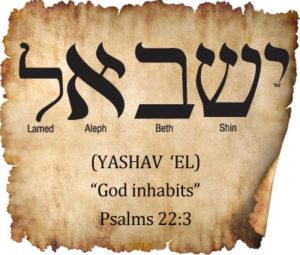 HEBREW WORD STUDY – GOD INHABITS