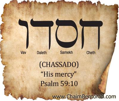 Chaim Bentorah   Biblical Hebrew Studies
